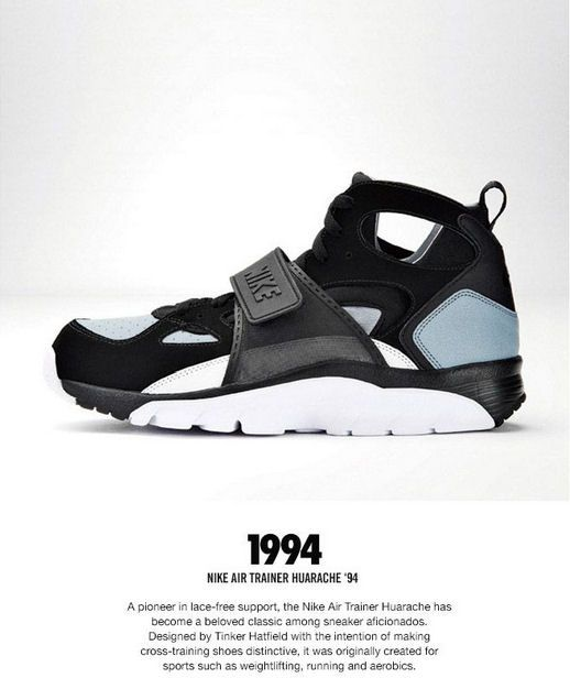 Tracing The Family Tree Of Nike Trainers | Nike air trainer .