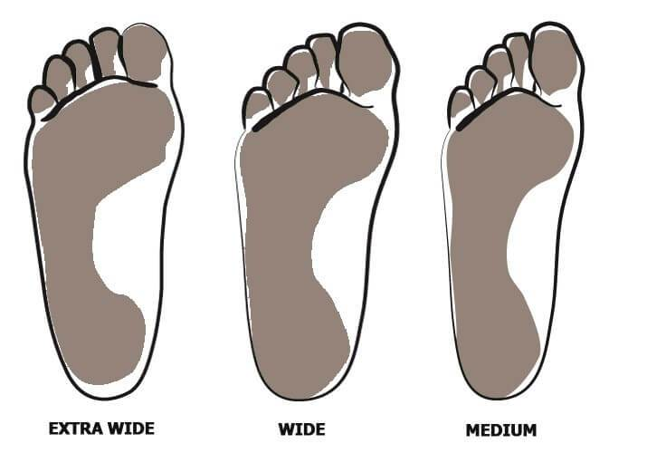 Wide Width Shoes | OrthoFe