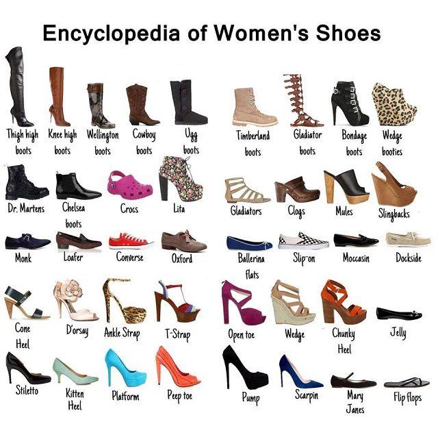 Encyclopedia of Women's Shoes – Visual Shoe Dictionary | Fashion .